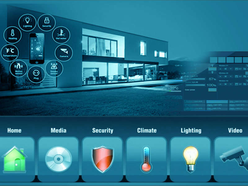 Home Automation Screen